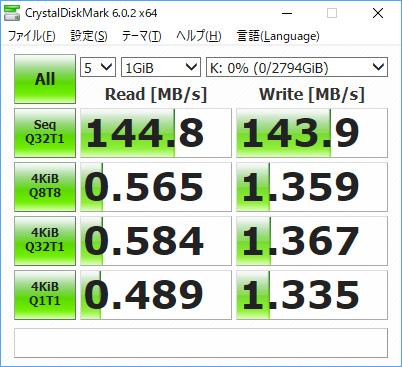 dd5e44c9c9 SATA ベースの 2.5inch HDD ならこんなもんでしょう。少なくとも去年買った WD Elements Portable よりは 10%  ほど速いし、バックアップ用ディスクなら十分でしょう。
